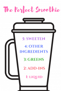 steps-for-superfood-smoothie
