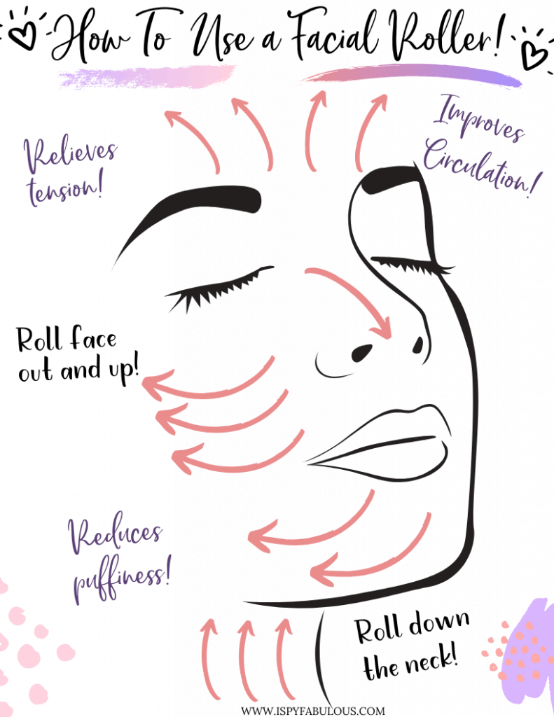 how to use face roller