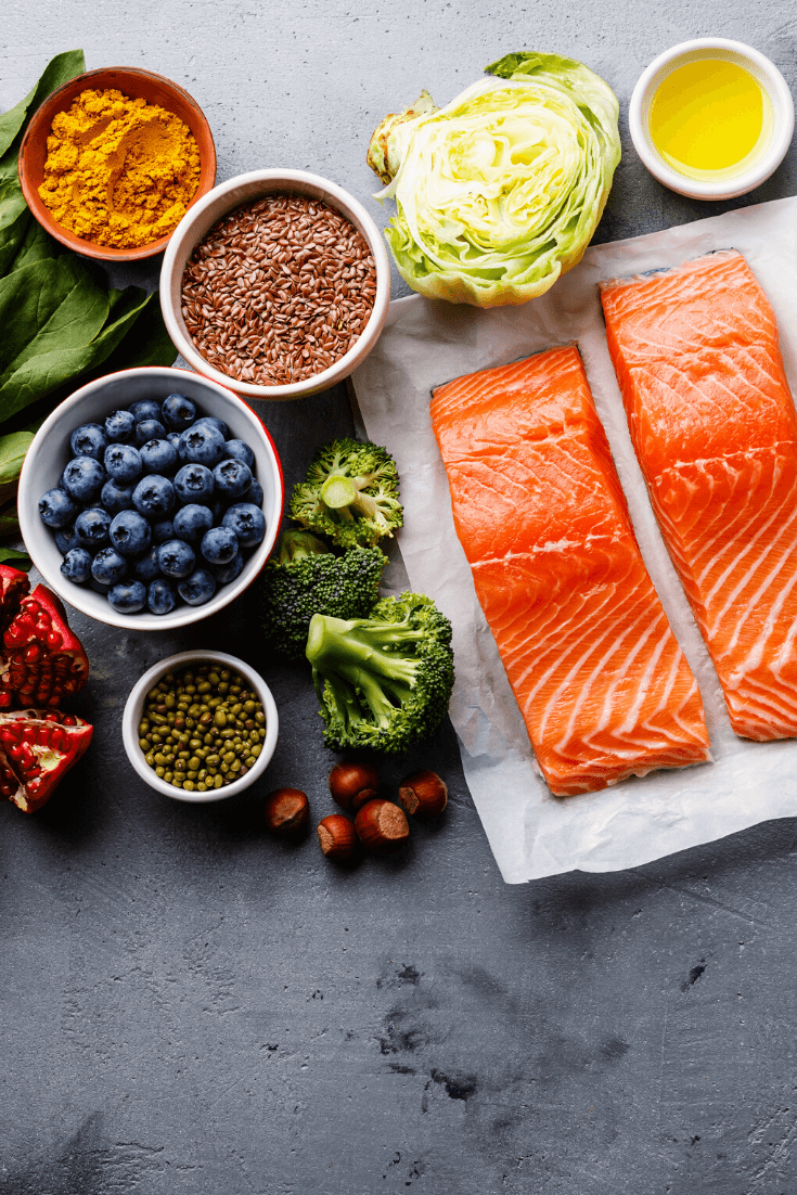 15 Powerful Foods That Help Battle Inflammation!