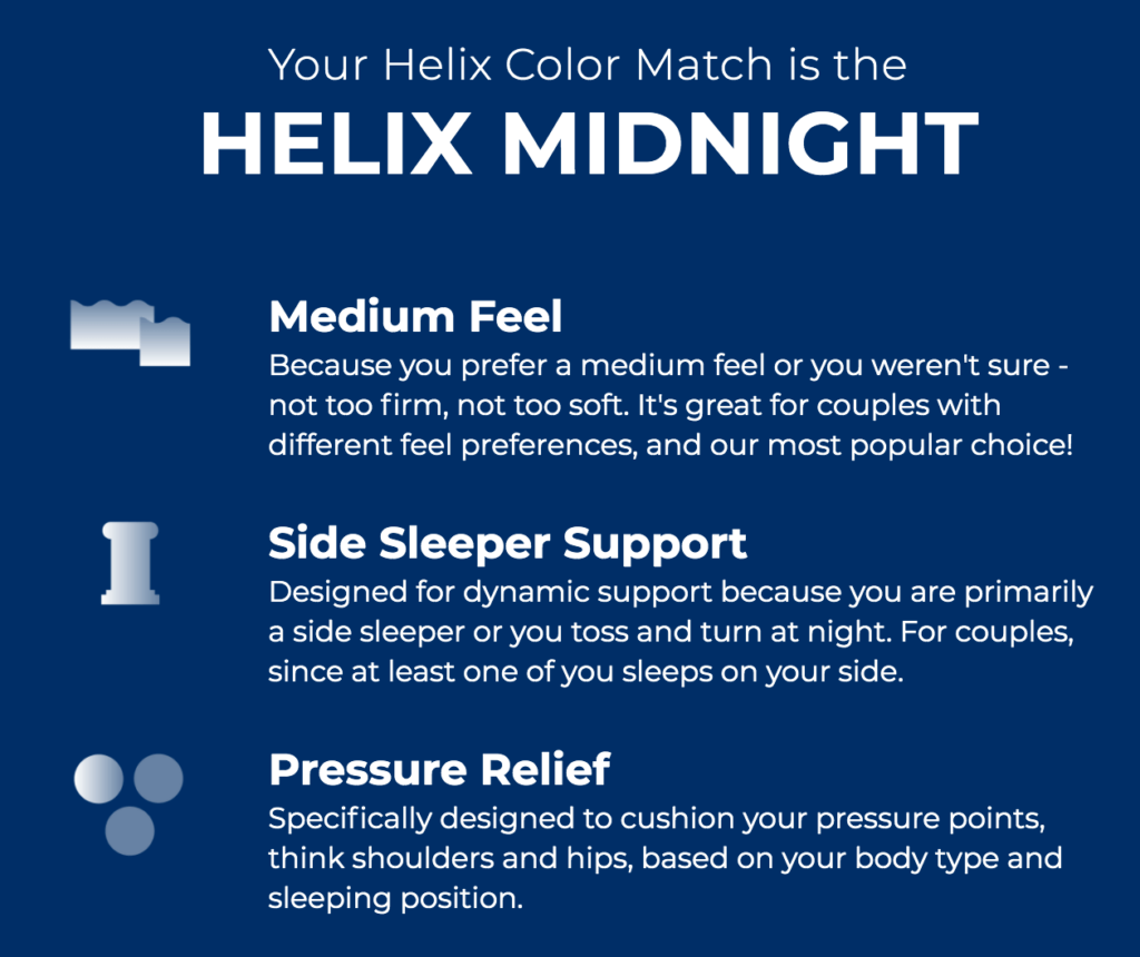 helix-mattress-review
